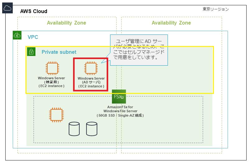 FSx System Design 2.5