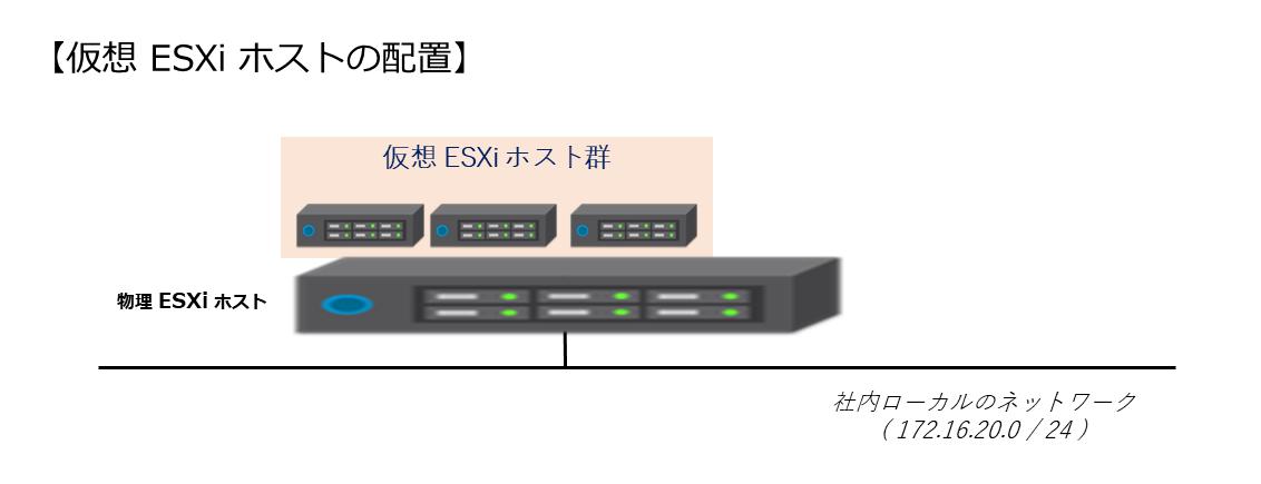 vSphere_7.0u1_Environ-04