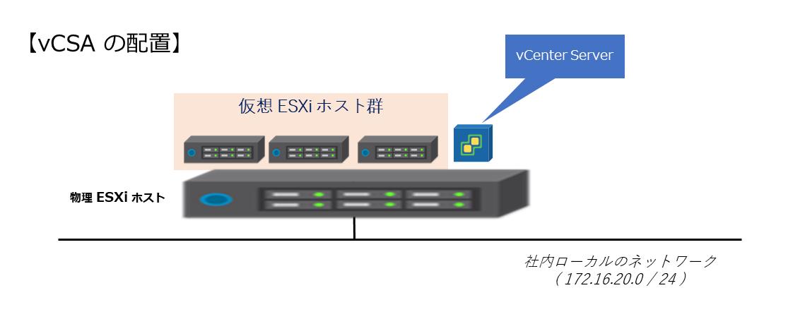 vSphere_7.0u1_Environ-05